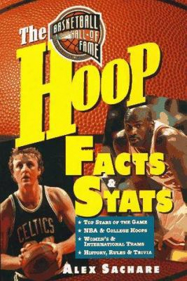 The Basketball Hall Of Fame's Hoop Facts And Stats