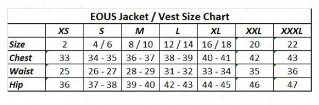 Keswick All-wweather Jacket